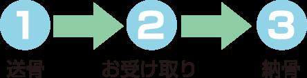 yasuragi_nagare